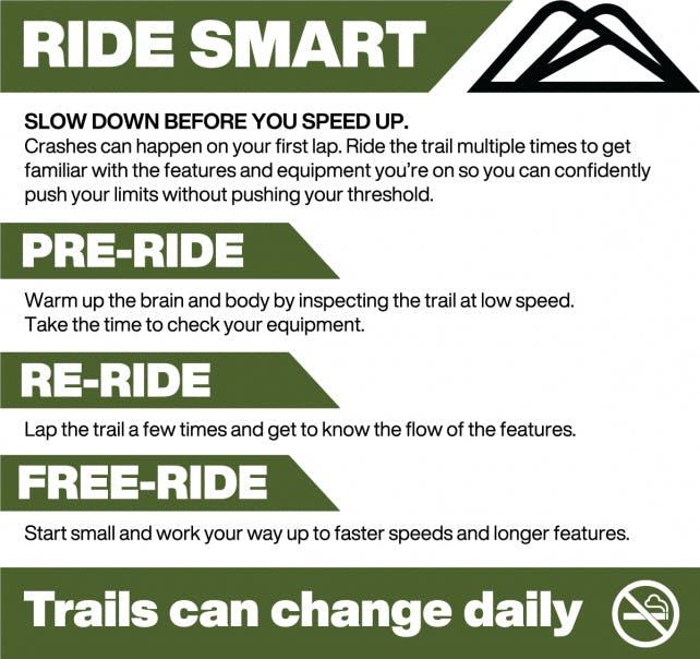 Ride Smart v3